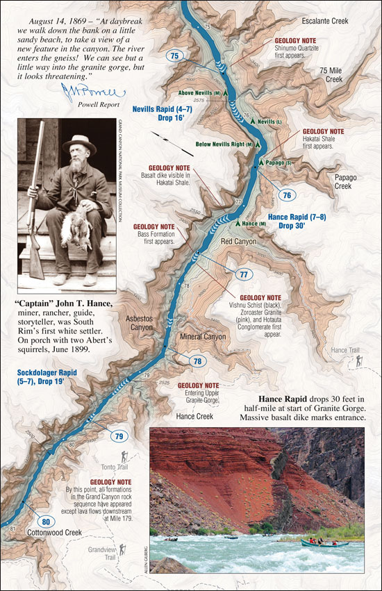 Grand Canyon River Guide - River Page